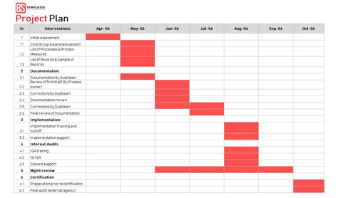 project plan template  excel   word excel