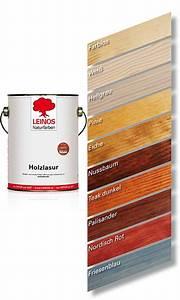 Holzlasur Farben Aussen : holzlasur 260 leinos naturfarben le und farben von natur aus gut ~ A.2002-acura-tl-radio.info Haus und Dekorationen
