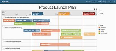 Roadmap Building Management Roadmaps Marketing Example Present