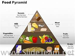 Food Pyramid Ppt Design