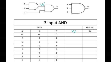 4 Input And Gate Truth Table  Wwwpixsharkcom Images