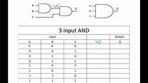 Logic Gates Truth Tables Exercises