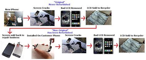 original iphone lcd screen oem original vs non original iphone lcd screen conditions