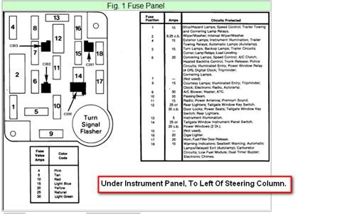 find  fuse box    ford crown