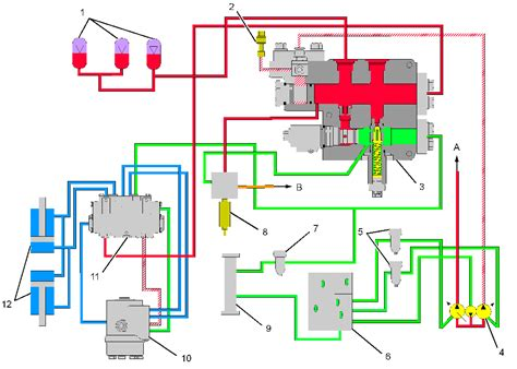 highway truck steering system operation part
