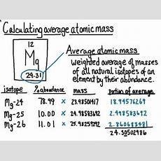 Calculating Average Atomic Mass Youtube