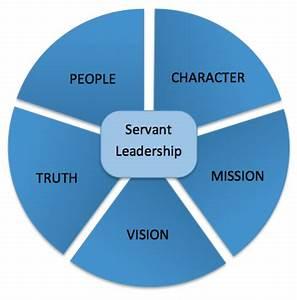 Why is servant leadership important to Nuru? | Nuru ...