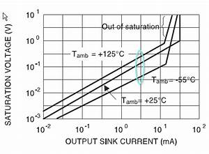 comparator - Temperature Dependent Frequency of Relaxation ...