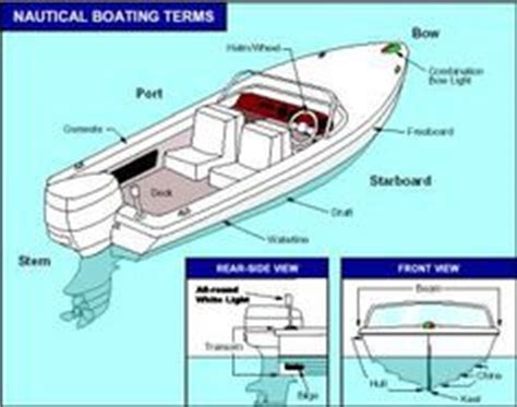 Boat Building Terms And Definitions by 1000 Images About Zach S Boat Book Pictures On