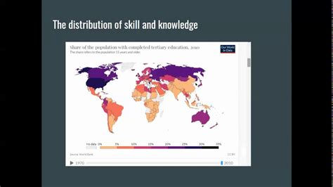 Tertiary economic activity definition geography. Mini Lecture 3 Week 2 Geography of the Tertiary Sector - YouTube