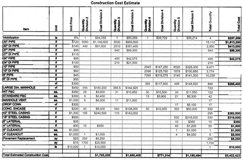 Construction Estimate Sheet