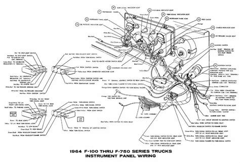 Ford Through Trucks Instrument Panel