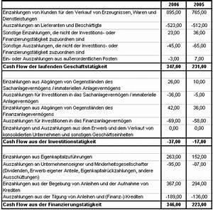 Internen Zinsfuß Berechnen : beispiel direkte cash flow ermittlung ~ Themetempest.com Abrechnung