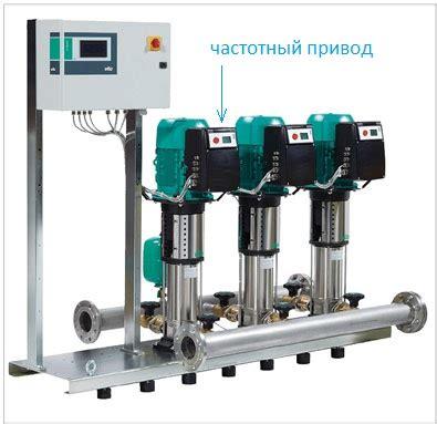 3. преимущества использования частотно регулируемого привода на примере насосного оборудования для.