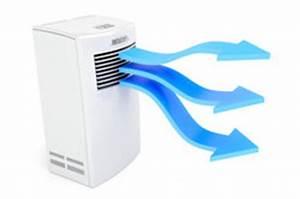 Klimagerät Ohne Abluftschlauch : mobile klimager te den abluftschlauch f hren sie so korrekt nach drau en ~ Eleganceandgraceweddings.com Haus und Dekorationen