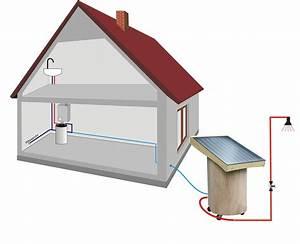 Solarthermie Selber Bauen : warmwasser gartendusche selber bauen gartendusche selber bauen ideen sichtschutz gartendusche ~ Whattoseeinmadrid.com Haus und Dekorationen