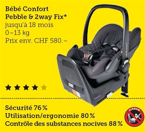 crash test siege auto bebe confort test du siege auto bebe confort pebble plus