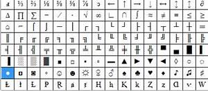 Les codages ASCII, ISO-8859-1, Windows-1252 et MacRoman