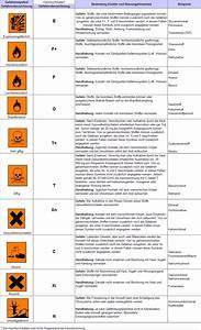 Symbole Und Ihre Bedeutung Liste : onlinearchiv holger theis muenchen chemie grundlagen ~ Whattoseeinmadrid.com Haus und Dekorationen