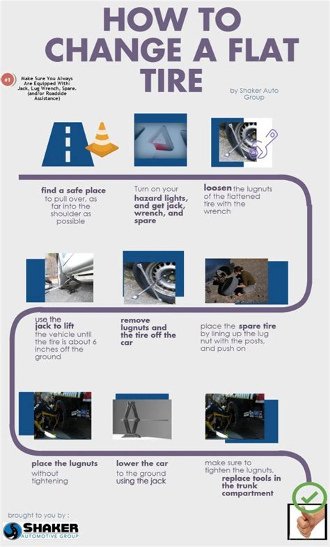 How To Change A Flat Tire (infographic)  Lindsey Shaker