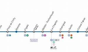 Hôtels sur la ligne 2 du métro à Paris
