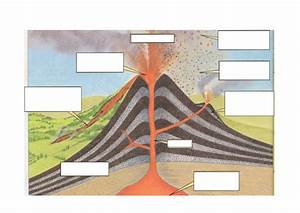 Volcano Diagram To Label By Idj - Uk Teaching Resources