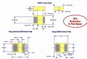 Solder Pad Dimensions And Coverage For Eia 3528