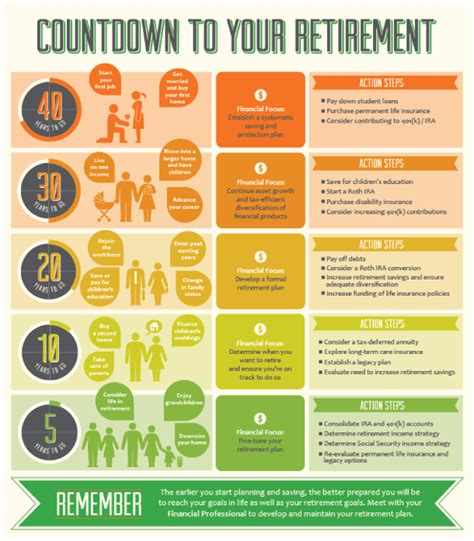 Retirement Planning. Best Zero Interest Credit Cards. How Can I Create A Bank Account Online. How To Prevent Insider Trading. B S In Nutrition Online Student Default Rates. Walgreens Corporate Phone Number. House Alarm Monitoring Lawyer Job Information. Medicare Advantage Vs Medicare Supplement. Carpet Cleaning Orem Ut What Is A Rehab Center
