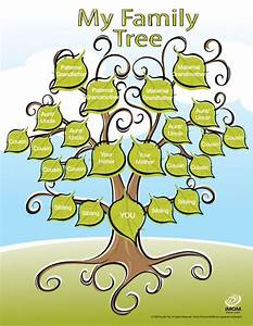 Cute printable family tree for Draw a family tree template