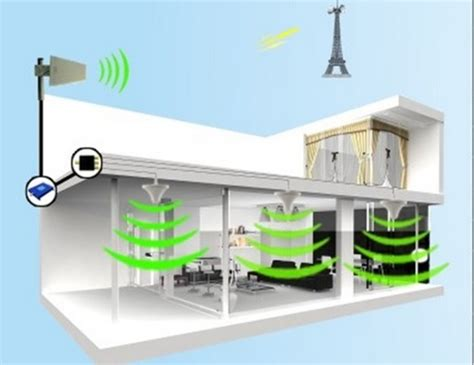 Mobile Signal Booster For Home by Mobile Signal Repeater 2g 3g At Rs 13500 Cell