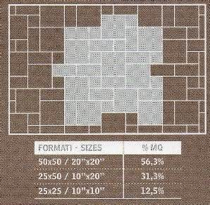 monocibec graal perceval tiles 163 37 95 m 178 tiles ahead