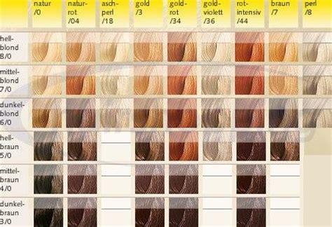 Farb Töne Für Haare (farbe, Ton, Blond