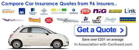 Save With Confused Car Insurance