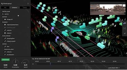 Autonomous Data Visualization Uber Vehicle Avs Toggle