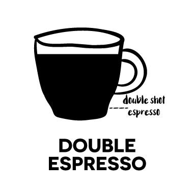 It's no good having a 24 the photo below shows a double shot from an andreja premium and 2 common faults, the machine. - Macchiato -An Italian word meaning 'marked' or 'stained ...