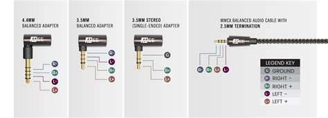 3 5 Mm To Rca Wiring Diagram by Mee Audio Universal Mmcx 2 5mm Balanced Audio Cable With 3