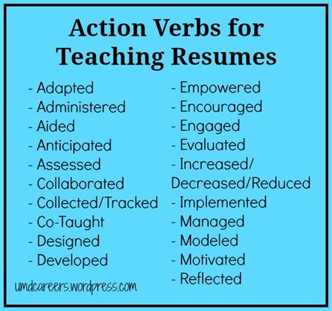 Active Words To Use In Resume by Words To Use On A Teaching Resume Other Than Taught
