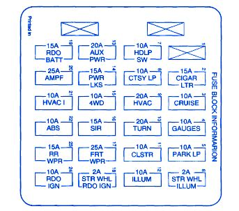 97 S10 Fuse Diagram by Chevy Zr2 1999 Engine Fuse Box Block Circuit Breaker