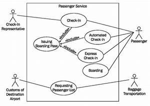 Crm Software Online Customer Relationship Management