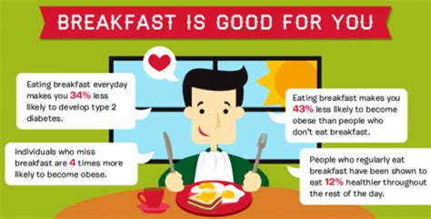 Check Out How People Eat Breakfast