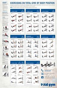 Total Gym Exercises Printable