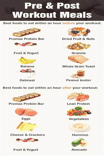 Workout Pre Muscle Meals Gain Meal Dietgeo