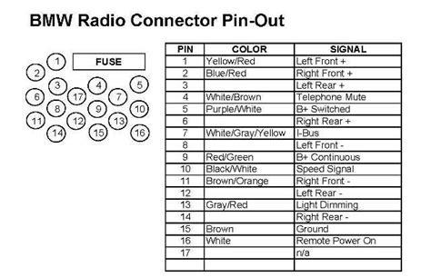 Bmw 118d Wiring Diagram by Bmw K1200lt Radio Wiring Diagram 3 K1200lt