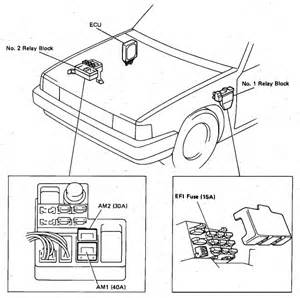 1986 Toyota Camry Fuse Diagram : 1986 toyota pickup i shorted the acc lead to gnd on the ~ A.2002-acura-tl-radio.info Haus und Dekorationen