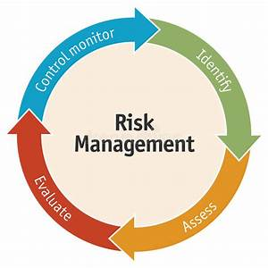 Risk Management Business Diagram Stock Vector