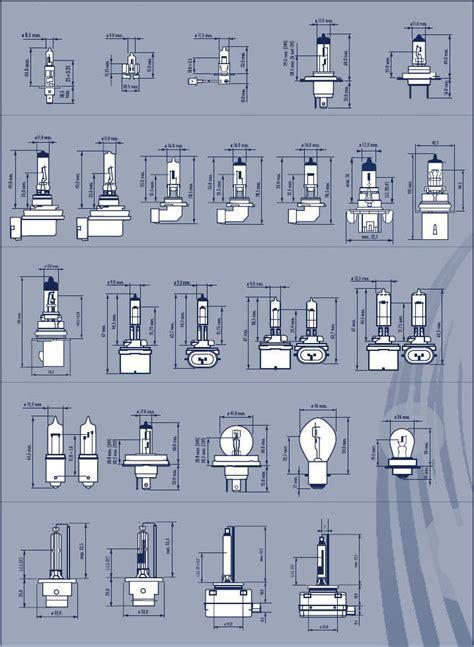 Infothek KFZ Leuchtmittel   KFZ Sockelübersicht