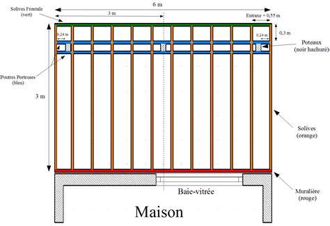 nivrem plan de terrasse en bois sur pilotis diverses id 233 es de conception de patio en