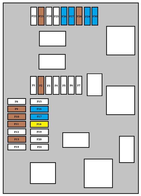 box auto peugeot 208 from 2012 fuse box diagram auto genius