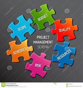 Project Management Diagram Scheme Concept Stock Vector