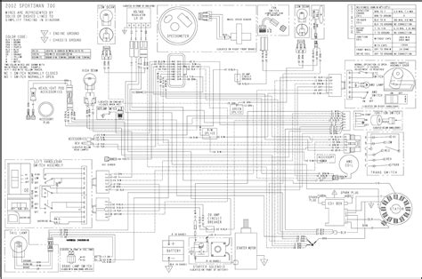 2002 Polari Sportsman 500 Wiring Diagram by 2007 Polaris 500 Sportsman Wiring Diagram Wiring Diagram